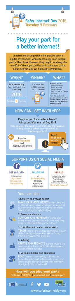 SaferInternetDay2016infographic